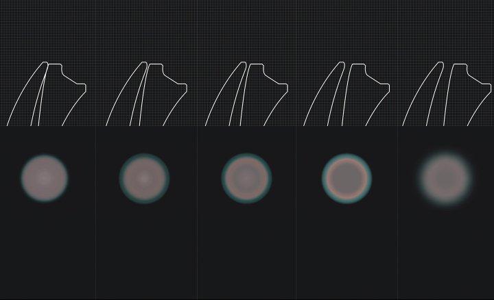 Bokeh simulation images
