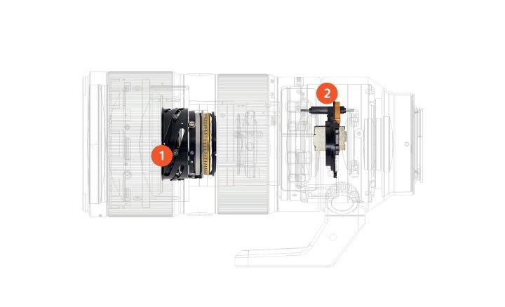 Ring drive SSM_Linear motor